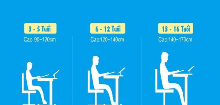Chiều cao và khoảng cách kê bàn ghế học sinh chuẩn Bộ Y tế